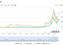 ethereum-taux-change